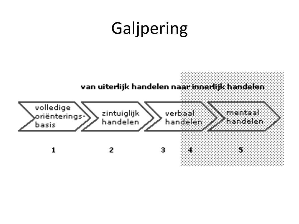 Galjpering
