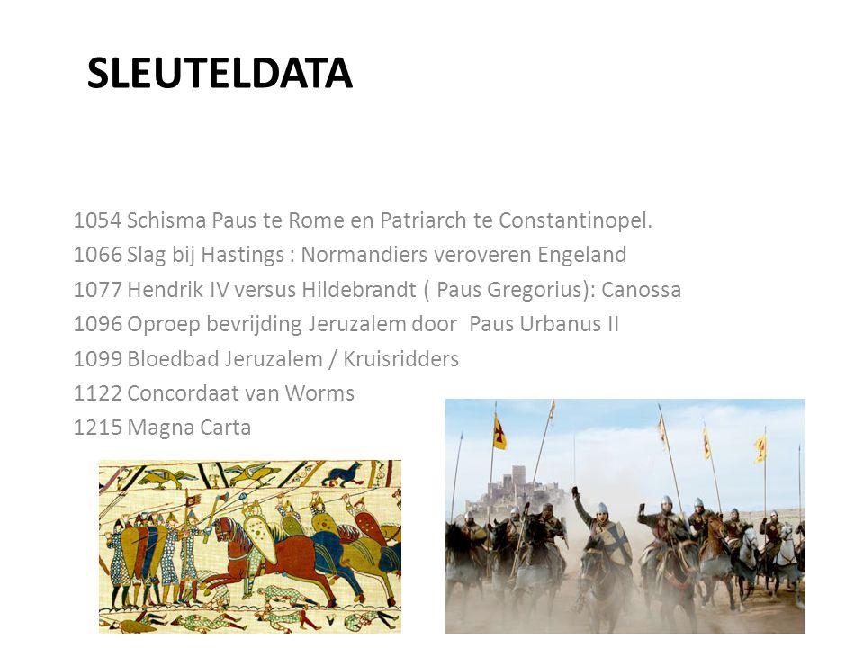 SLEUTELDATA 1054 Schisma Paus te Rome en Patriarch te Constantinopel. 1066 Slag bij Hastings : Normandiers veroveren Engeland 1077 Hendrik IV versus H