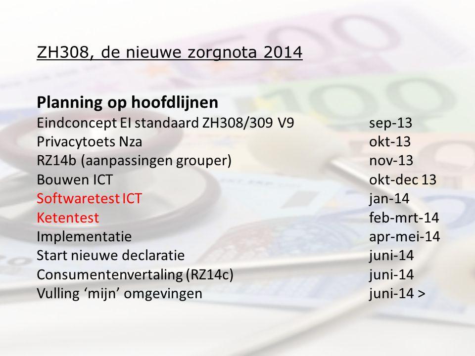 ZH308, de nieuwe zorgnota 2014 Planning op hoofdlijnen Eindconcept EI standaard ZH308/309 V9sep-13 Privacytoets Nzaokt-13 RZ14b (aanpassingen grouper) nov-13 Bouwen ICTokt-dec 13 Softwaretest ICTjan-14 Ketentestfeb-mrt-14 Implementatieapr-mei-14 Start nieuwe declaratiejuni-14 Consumentenvertaling (RZ14c)juni-14 Vulling 'mijn' omgevingenjuni-14 >