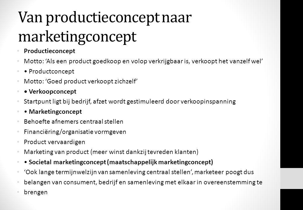 Productieconcept Motto: 'Als een product goedkoop en volop verkrijgbaar is, verkoopt het vanzelf wel' Productconcept Motto: 'Goed product verkoopt zic
