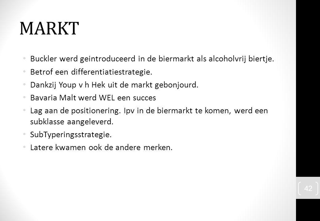Buckler werd geintroduceerd in de biermarkt als alcoholvrij biertje. Betrof een differentiatiestrategie. Dankzij Youp v h Hek uit de markt gebonjourd.
