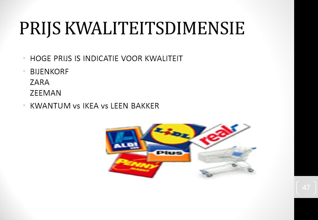 HOGE PRIJS IS INDICATIE VOOR KWALITEIT BIJENKORF ZARA ZEEMAN KWANTUM vs IKEA vs LEEN BAKKER 47 PRIJS KWALITEITSDIMENSIE