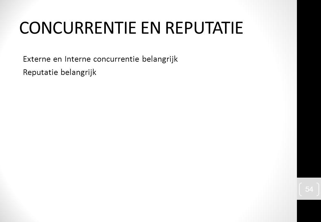 Externe en Interne concurrentie belangrijk Reputatie belangrijk 54 CONCURRENTIE EN REPUTATIE