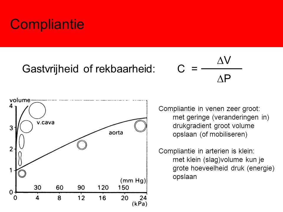 Compliantie Gastvrijheid of rekbaarheid:C = VV PP Compliantie in venen zeer groot: met geringe (veranderingen in) drukgradient groot volume opslaan (of mobiliseren) Compliantie in arterien is klein: met klein (slag)volume kun je grote hoeveelheid druk (energie) opslaan