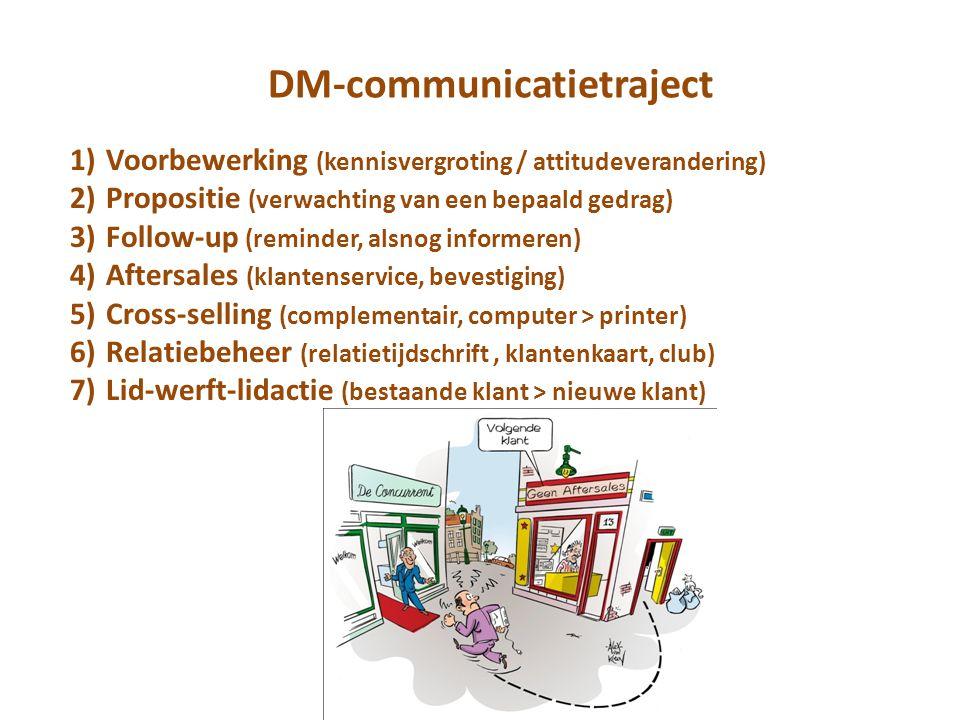 DM-communicatietraject 1)Voorbewerking (kennisvergroting / attitudeverandering) 2)Propositie (verwachting van een bepaald gedrag) 3)Follow-up (reminder, alsnog informeren) 4)Aftersales (klantenservice, bevestiging) 5)Cross-selling (complementair, computer > printer) 6)Relatiebeheer (relatietijdschrift, klantenkaart, club) 7)Lid-werft-lidactie (bestaande klant > nieuwe klant)