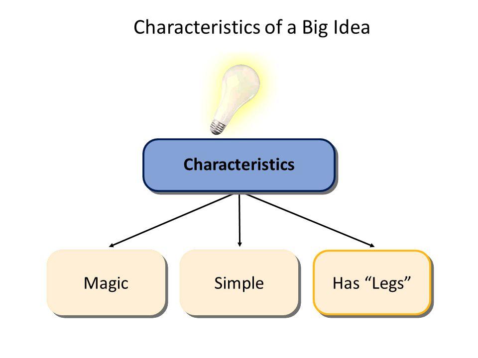 Magic Simple Has Legs Simple Magic Characteristics of a Big Idea Characteristics