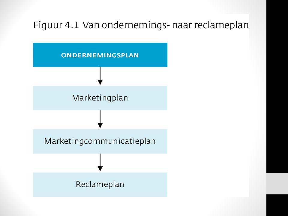 © 2010 Noordhoff Uitgevers bv, Groningen/Houten Communicatie Handboek 63 Verras met creatieve oplossingen.
