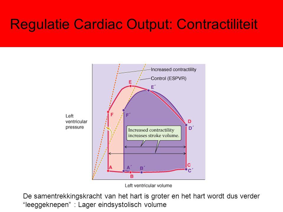 """De samentrekkingskracht van het hart is groter en het hart wordt dus verder """"leeggeknepen"""" : Lager eindsystolisch volume"""