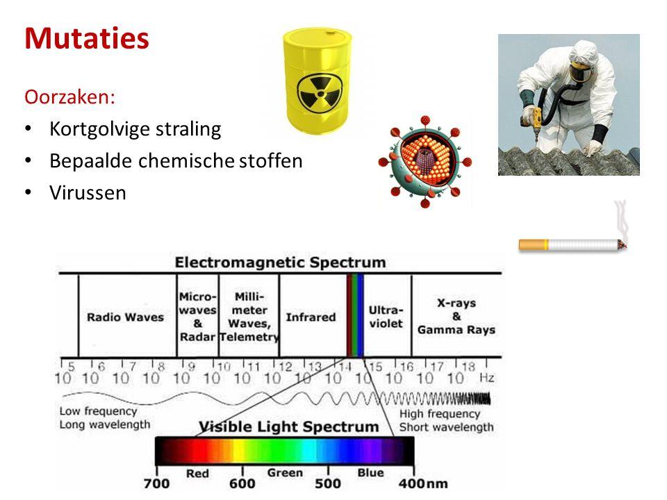 Oorzaken: Kortgolvige straling Bepaalde chemische stoffen Virussen Mutaties