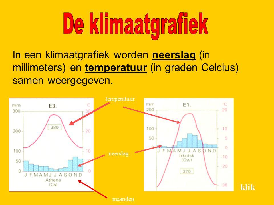 temperatuur neerslag klik maanden In een klimaatgrafiek worden neerslag (in millimeters) en temperatuur (in graden Celcius) samen weergegeven.