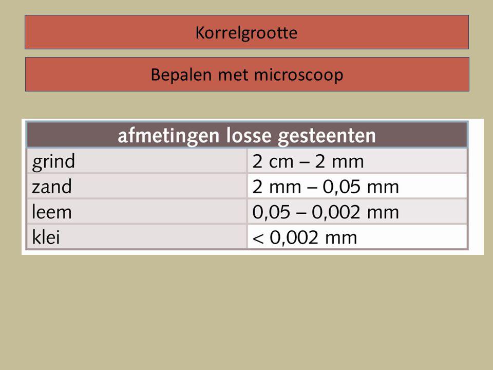 Korrelgrootte Bepalen met microscoop