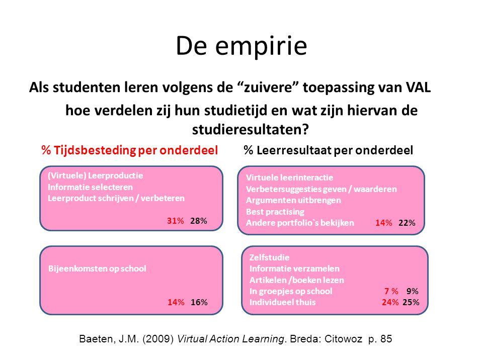 """De empirie Als studenten leren volgens de """"zuivere"""" toepassing van VAL hoe verdelen zij hun studietijd en wat zijn hiervan de studieresultaten? % Tijd"""