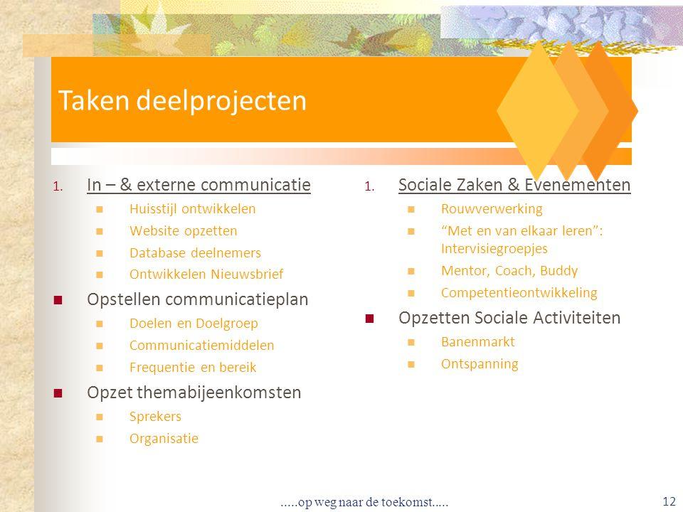1. In – & externe communicatie Huisstijl ontwikkelen Website opzetten Database deelnemers Ontwikkelen Nieuwsbrief Opstellen communicatieplan Doelen en