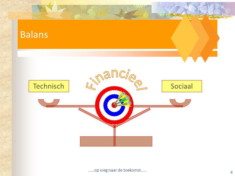 TechnischSociaal Balans.....op weg naar de toekomst..... 4