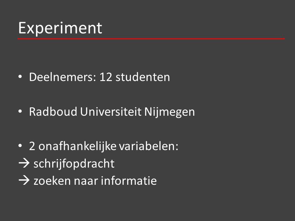 Experiment Deelnemers: 12 studenten Radboud Universiteit Nijmegen 2 onafhankelijke variabelen:  schrijfopdracht  zoeken naar informatie