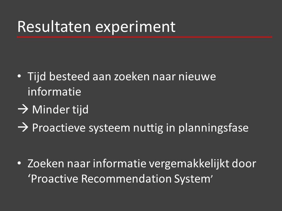 Resultaten experiment Tijd besteed aan zoeken naar nieuwe informatie  Minder tijd  Proactieve systeem nuttig in planningsfase Zoeken naar informatie vergemakkelijkt door 'Proactive Recommendation System '