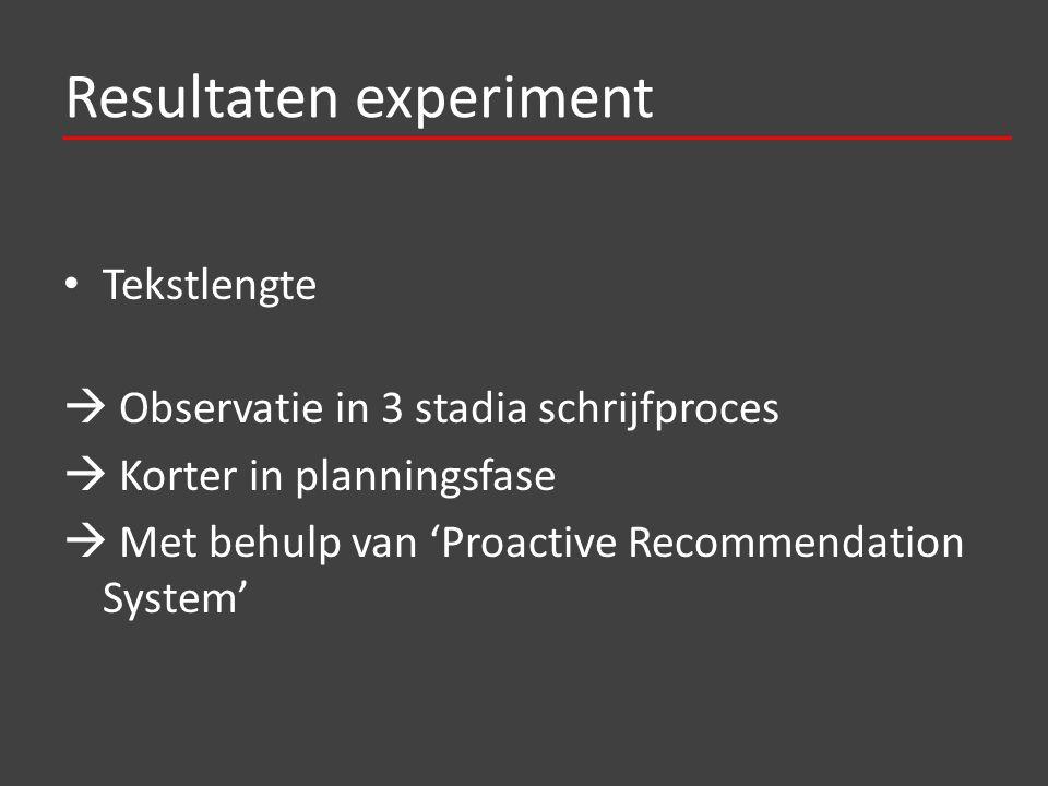 Resultaten experiment Tekstlengte  Observatie in 3 stadia schrijfproces  Korter in planningsfase  Met behulp van 'Proactive Recommendation System'