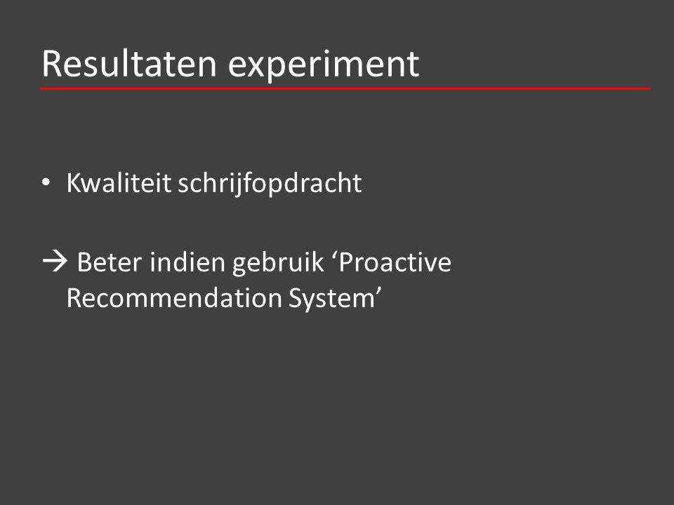 Resultaten experiment Kwaliteit schrijfopdracht  Beter indien gebruik 'Proactive Recommendation System'