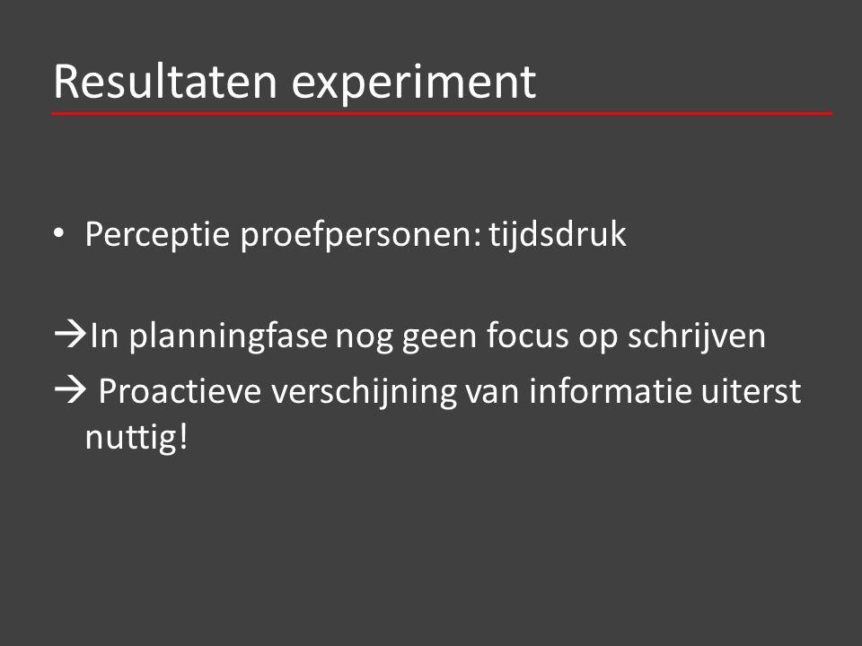 Resultaten experiment Perceptie proefpersonen: tijdsdruk  In planningfase nog geen focus op schrijven  Proactieve verschijning van informatie uiterst nuttig!