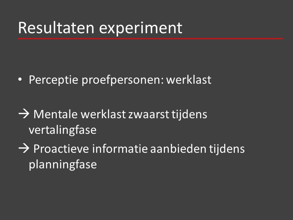 Resultaten experiment Perceptie proefpersonen: werklast  Mentale werklast zwaarst tijdens vertalingfase  Proactieve informatie aanbieden tijdens planningfase