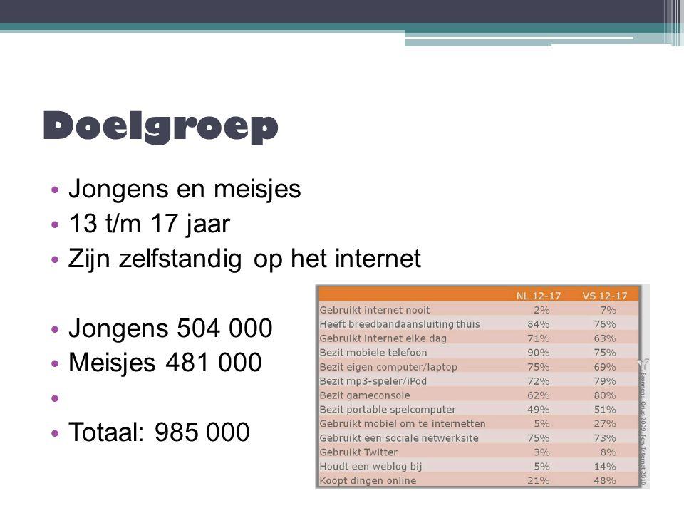 Doelgroep Jongens en meisjes 13 t/m 17 jaar Zijn zelfstandig op het internet Jongens 504 000 Meisjes 481 000 Totaal: 985 000
