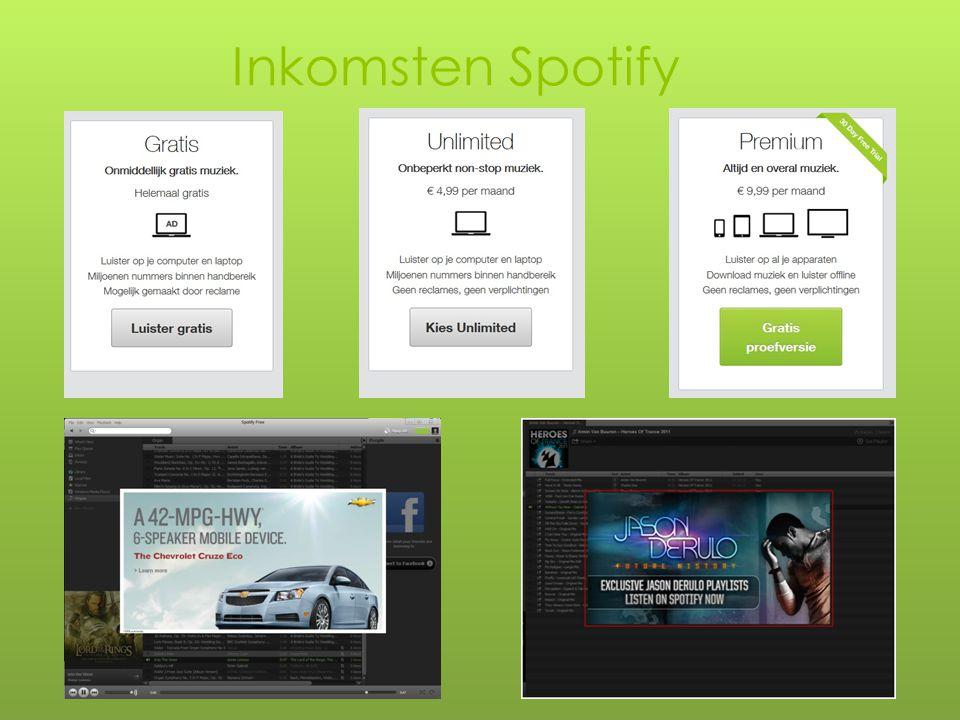 Inkomsten Spotify