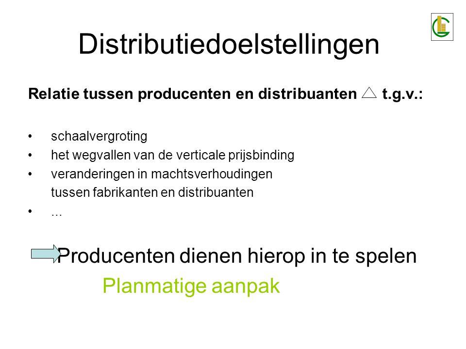 Distributiedoelstellingen Relatie tussen producenten en distribuanten t.g.v.: schaalvergroting het wegvallen van de verticale prijsbinding veranderingen in machtsverhoudingen tussen fabrikanten en distribuanten...