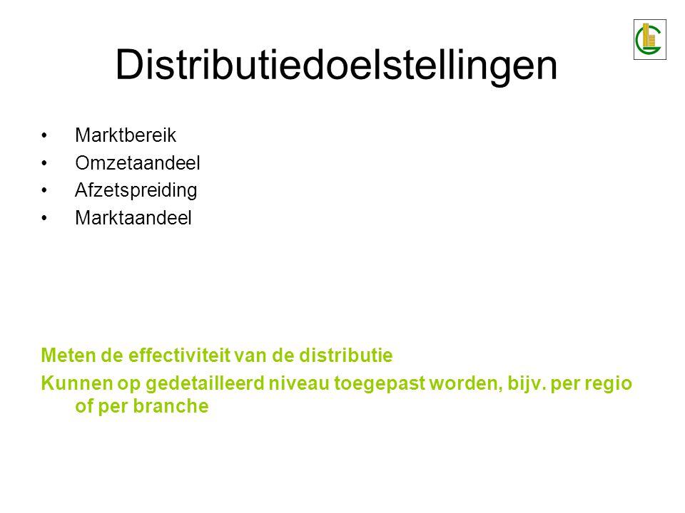 Marktbereik Omzetaandeel Afzetspreiding Marktaandeel Meten de effectiviteit van de distributie Kunnen op gedetailleerd niveau toegepast worden, bijv.