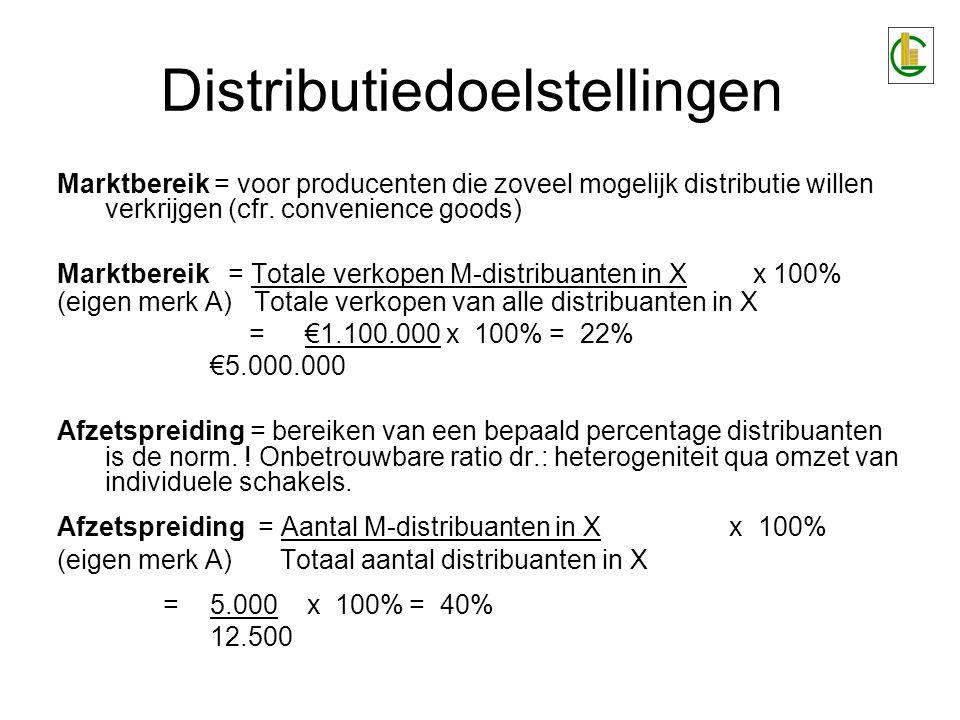 Marktbereik = voor producenten die zoveel mogelijk distributie willen verkrijgen (cfr. convenience goods) Marktbereik = Totale verkopen M-distribuante