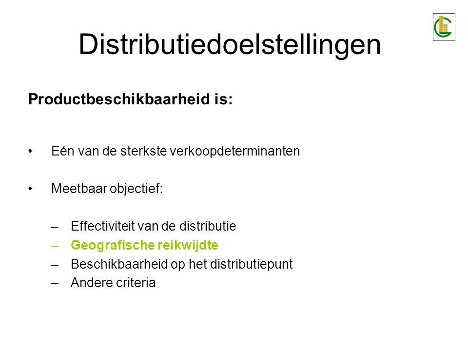 Productbeschikbaarheid is: Eén van de sterkste verkoopdeterminanten Meetbaar objectief: –Effectiviteit van de distributie –Geografische reikwijdte –Beschikbaarheid op het distributiepunt –Andere criteria Distributiedoelstellingen