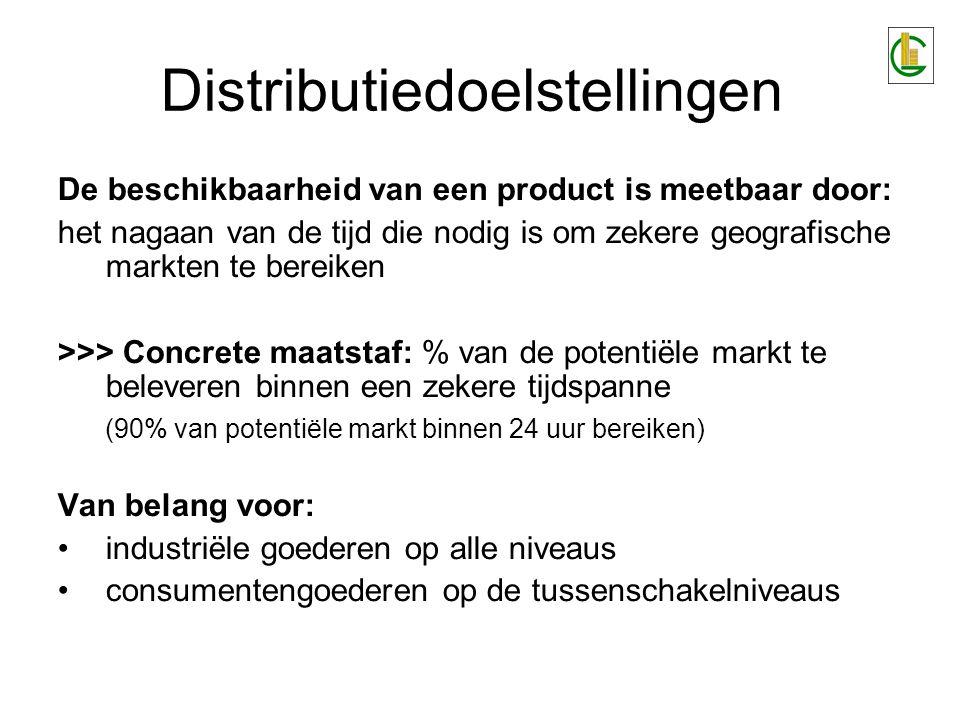 De beschikbaarheid van een product is meetbaar door: het nagaan van de tijd die nodig is om zekere geografische markten te bereiken >>> Concrete maatstaf: % van de potentiële markt te beleveren binnen een zekere tijdspanne (90% van potentiële markt binnen 24 uur bereiken) Van belang voor: industriële goederen op alle niveaus consumentengoederen op de tussenschakelniveaus Distributiedoelstellingen
