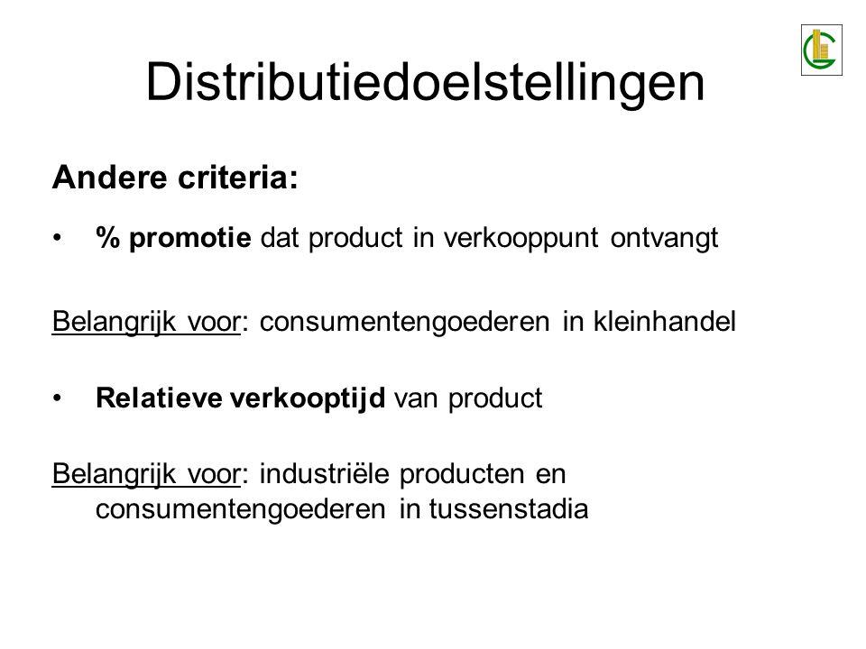 Andere criteria: % promotie dat product in verkooppunt ontvangt Belangrijk voor: consumentengoederen in kleinhandel Relatieve verkooptijd van product Belangrijk voor: industriële producten en consumentengoederen in tussenstadia Distributiedoelstellingen