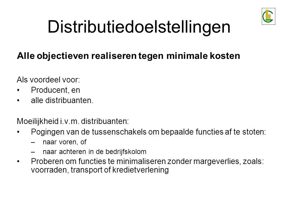 Alle objectieven realiseren tegen minimale kosten Als voordeel voor: Producent, en alle distribuanten. Moeilijkheid i.v.m. distribuanten: Pogingen van