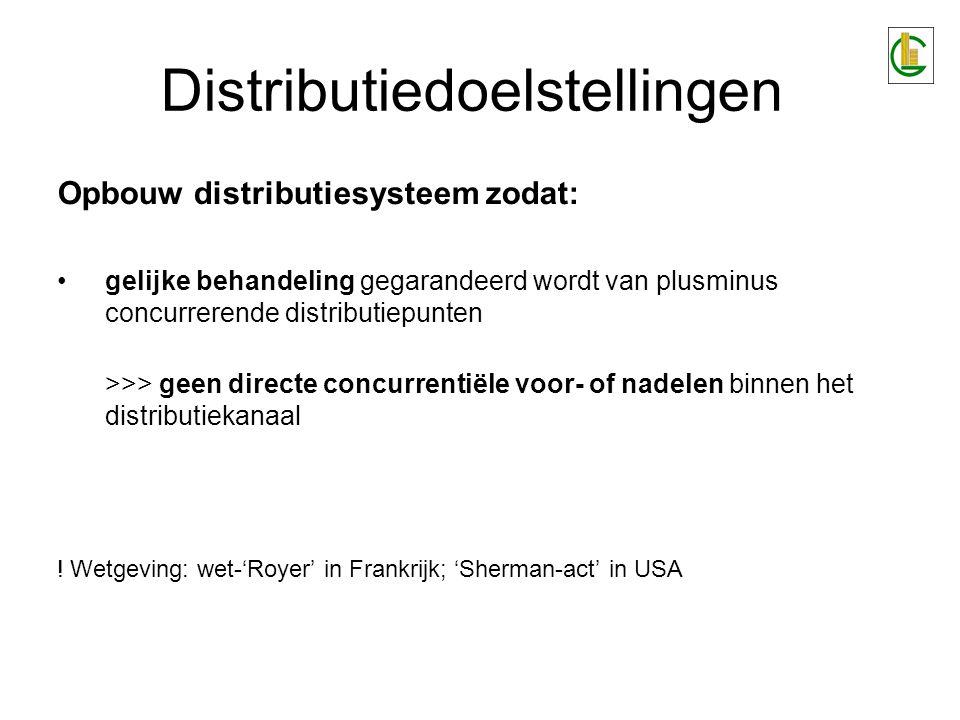 Opbouw distributiesysteem zodat: gelijke behandeling gegarandeerd wordt van plusminus concurrerende distributiepunten >>> geen directe concurrentiële voor- of nadelen binnen het distributiekanaal .