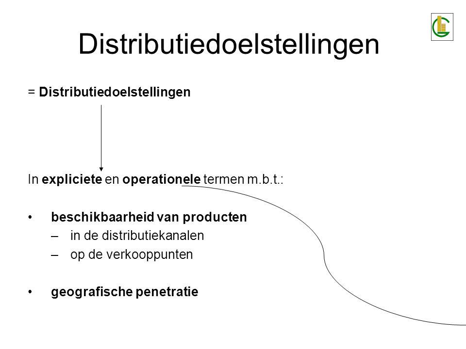 Distributiedoelstellingen = Distributiedoelstellingen In expliciete en operationele termen m.b.t.: beschikbaarheid van producten –in de distributiekanalen –op de verkooppunten geografische penetratie