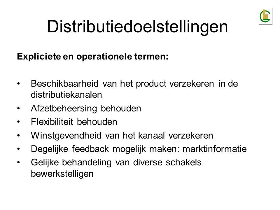 Distributiedoelstellingen Expliciete en operationele termen: Beschikbaarheid van het product verzekeren in de distributiekanalen Afzetbeheersing behou