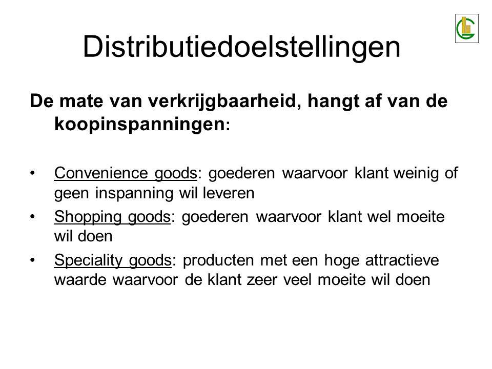 De mate van verkrijgbaarheid, hangt af van de koopinspanningen : Convenience goods: goederen waarvoor klant weinig of geen inspanning wil leveren Shop