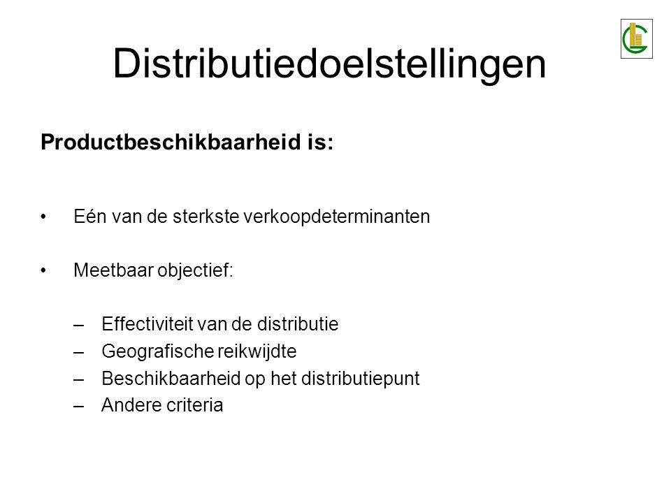 Productbeschikbaarheid is: Eén van de sterkste verkoopdeterminanten Meetbaar objectief: –Effectiviteit van de distributie –Geografische reikwijdte –Be