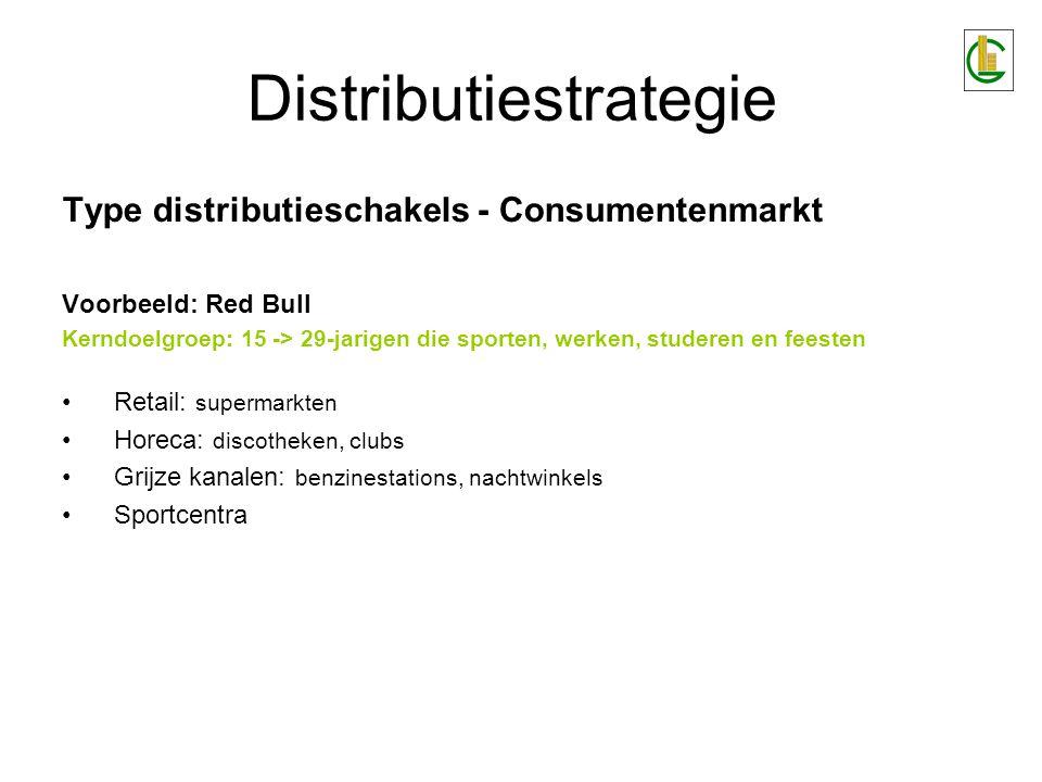 Distributiestrategie Type distributieschakels - Consumentenmarkt Voorbeeld: Red Bull Kerndoelgroep: 15 -> 29-jarigen die sporten, werken, studeren en
