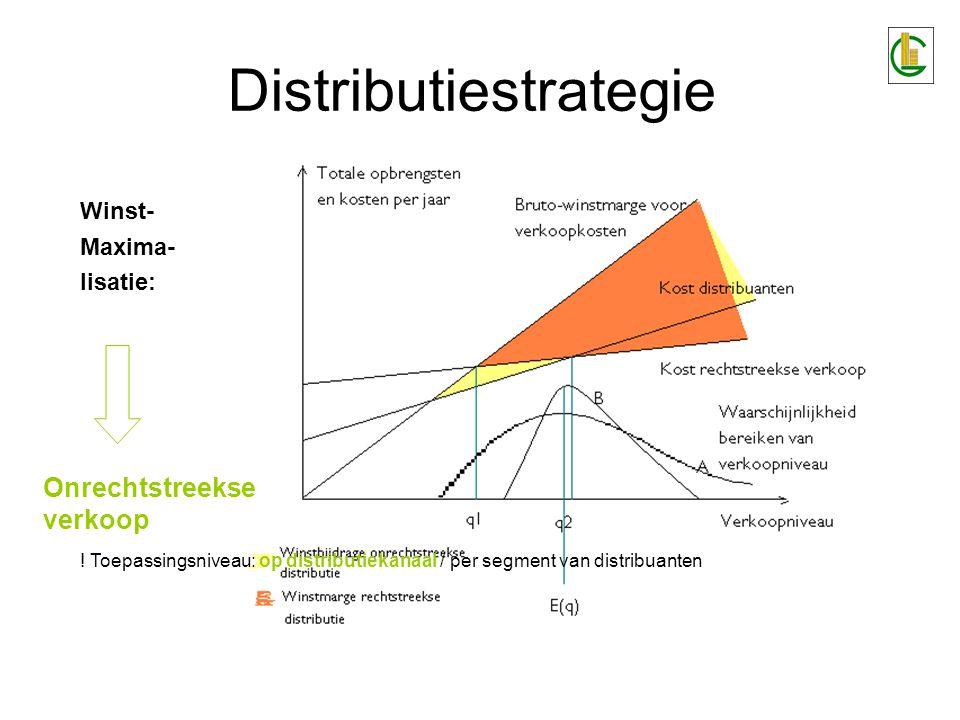 Distributiestrategie Toepassingsniveau per segment van distribuanten: Keuzes: Levert enkel aan niveau 4 (groothandel A) De producent levert aan niveau 5 tot en met 1 Duale distributie: producent levert: direct aan grote aankoopcentrales maakt gebruik van tussenschakels voor kleine detailhandelaars