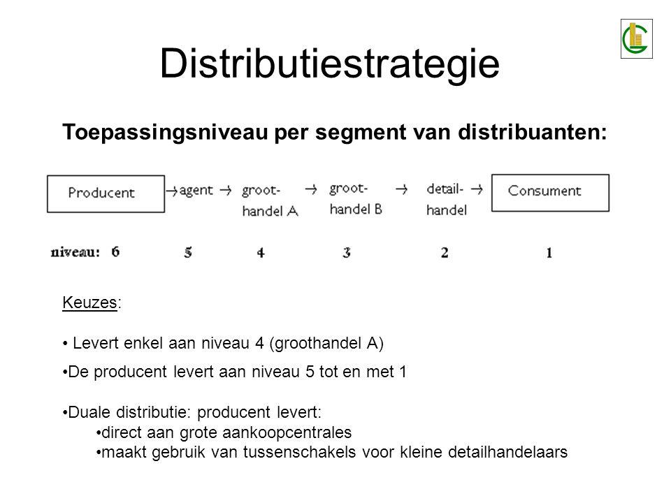 Distributiestrategie Toepassingsniveau per segment van distribuanten: Keuzes: Levert enkel aan niveau 4 (groothandel A) De producent levert aan niveau