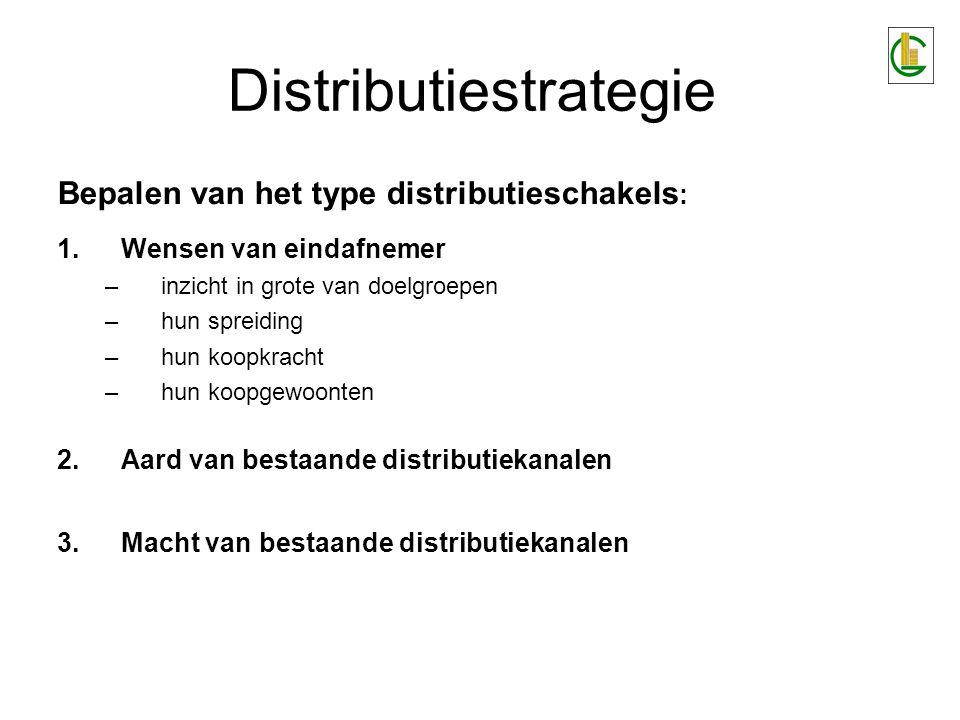 Distributiestrategie Bepalen van het type distributieschakels : 1.Wensen van eindafnemer –inzicht in grote van doelgroepen –hun spreiding –hun koopkra