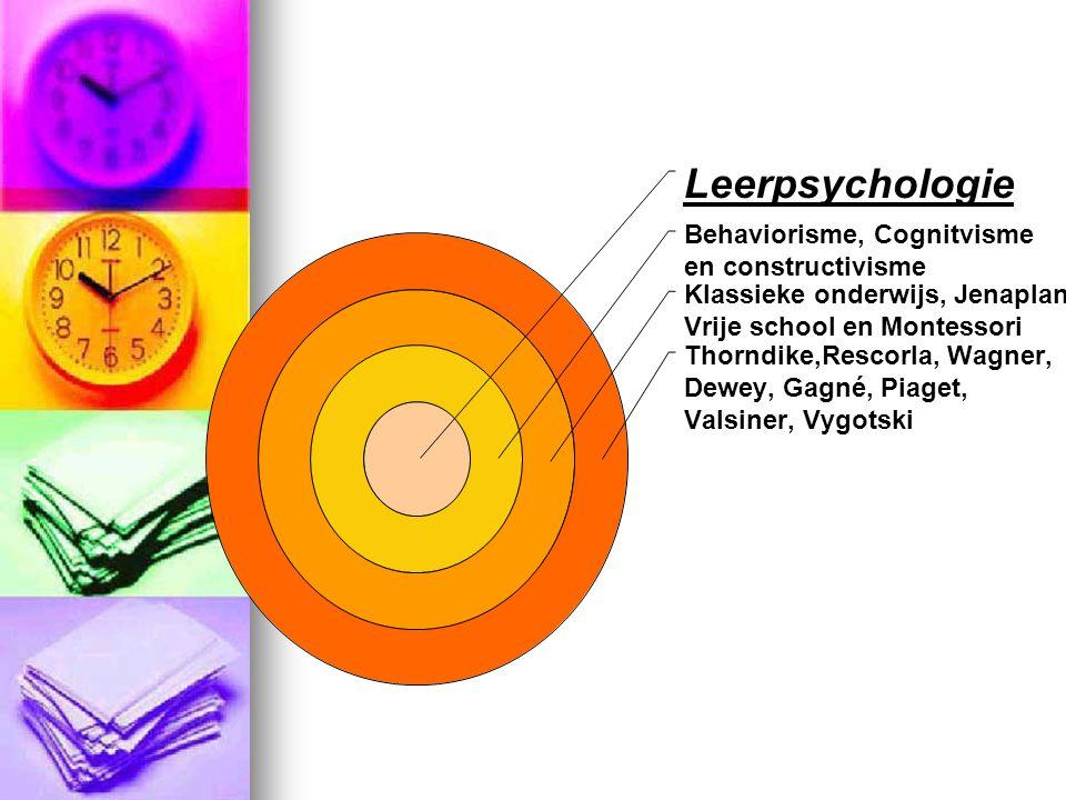 Leerpsychologie Behaviorisme, Cognitvisme en constructivisme Klassieke onderwijs, Jenaplan, Dalton, Vrije school en Montessori Thorndike,Rescorla, Wagner, Dewey, Gagné, Piaget, Valsiner, Vygotski