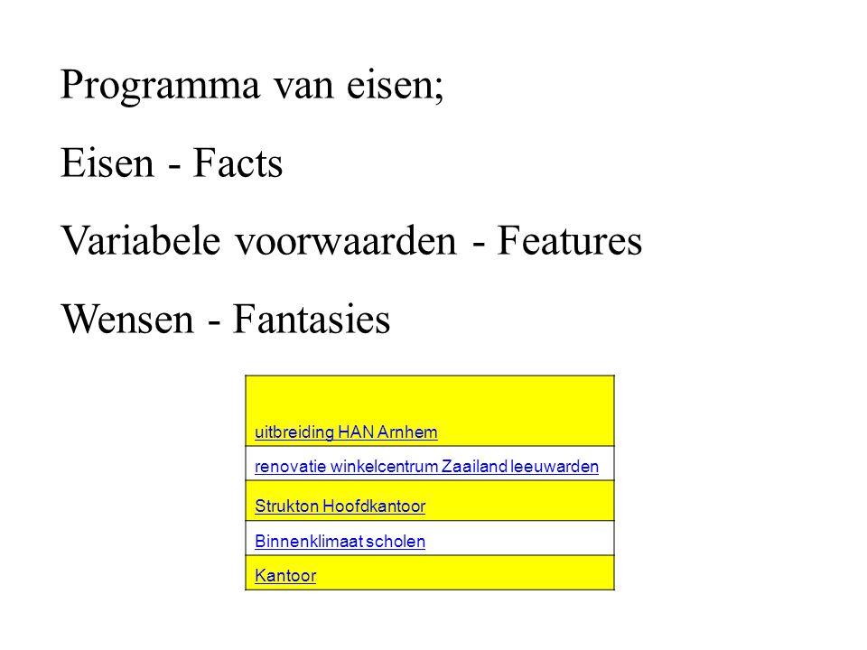 Programma van eisen; Eisen - Facts Variabele voorwaarden - Features Wensen - Fantasies uitbreiding HAN Arnhem renovatie winkelcentrum Zaailand leeuwarden Strukton Hoofdkantoor Binnenklimaat scholen Kantoor