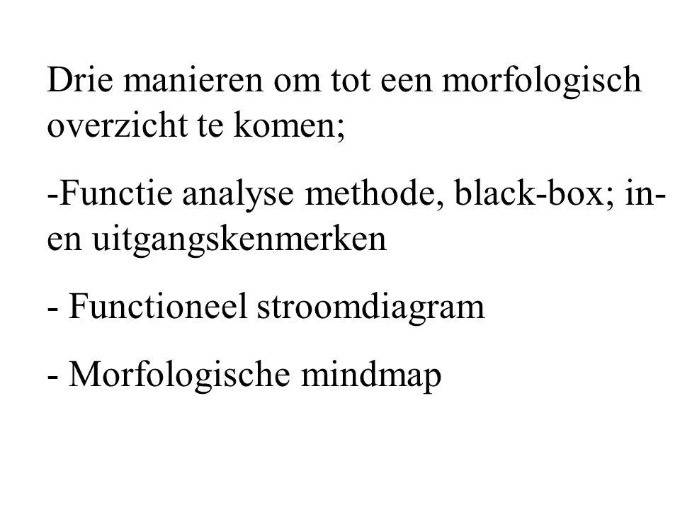 Drie manieren om tot een morfologisch overzicht te komen; -Functie analyse methode, black-box; in- en uitgangskenmerken - Functioneel stroomdiagram - Morfologische mindmap