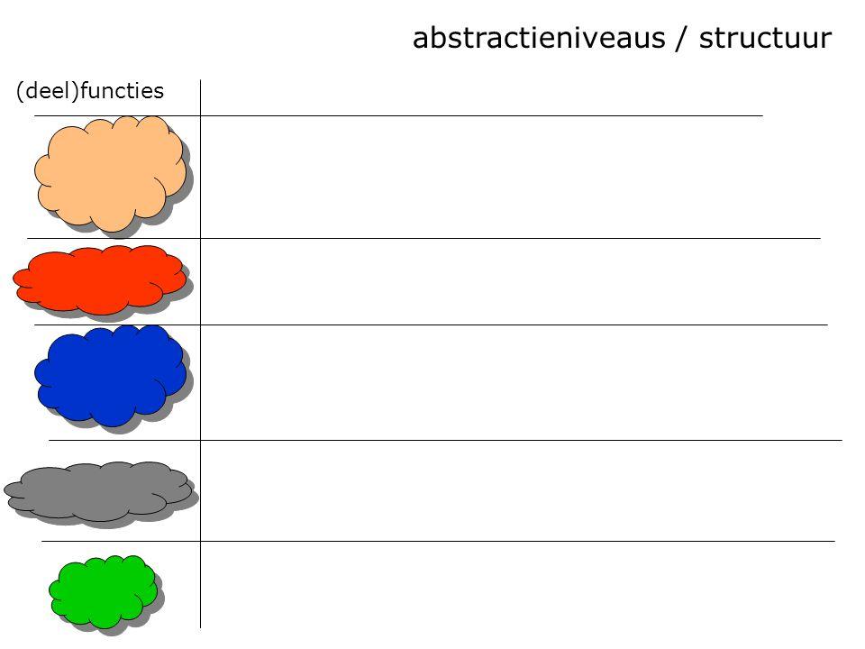 (deel)functies abstractieniveaus / structuur