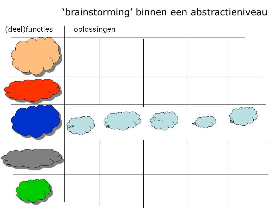 oplossingen(deel)functies 'brainstorming' binnen een abstractieniveau