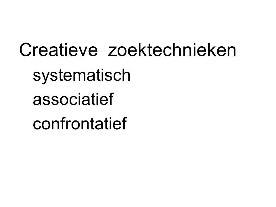Creatieve zoektechnieken systematisch associatief confrontatief
