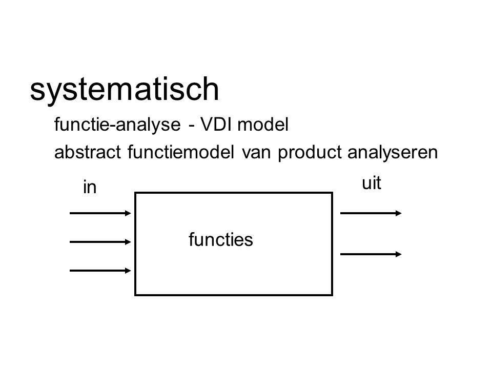 systematisch functie-analyse - VDI model abstract functiemodel van product analyseren in uit functies