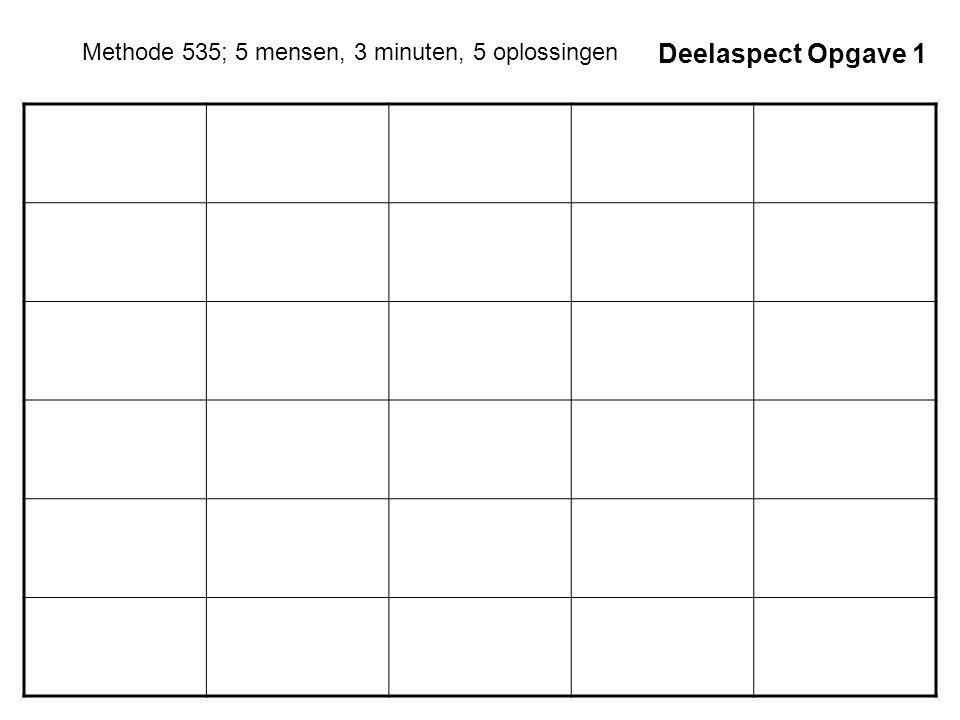 Methode 535; 5 mensen, 3 minuten, 5 oplossingen Deelaspect Opgave 1
